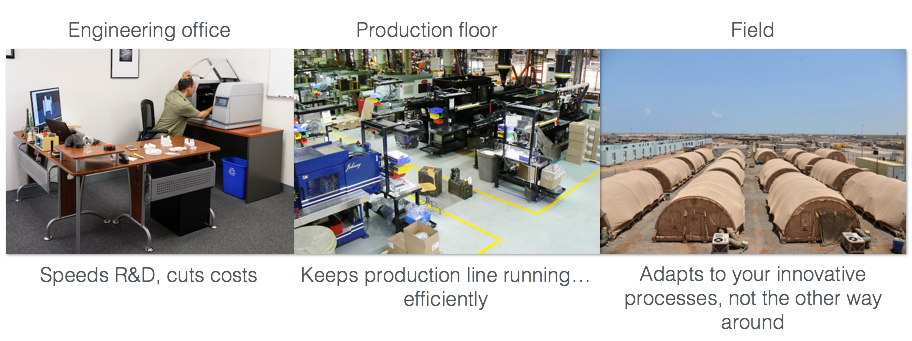 Rize-3-Ways-to-Improve-Production-With-3D-Printing